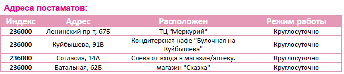 adress_postamat