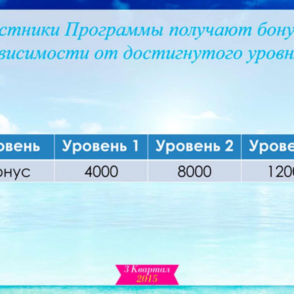 """Вознаграждение для координаторов - участников программы """"Двойной форсаж"""""""